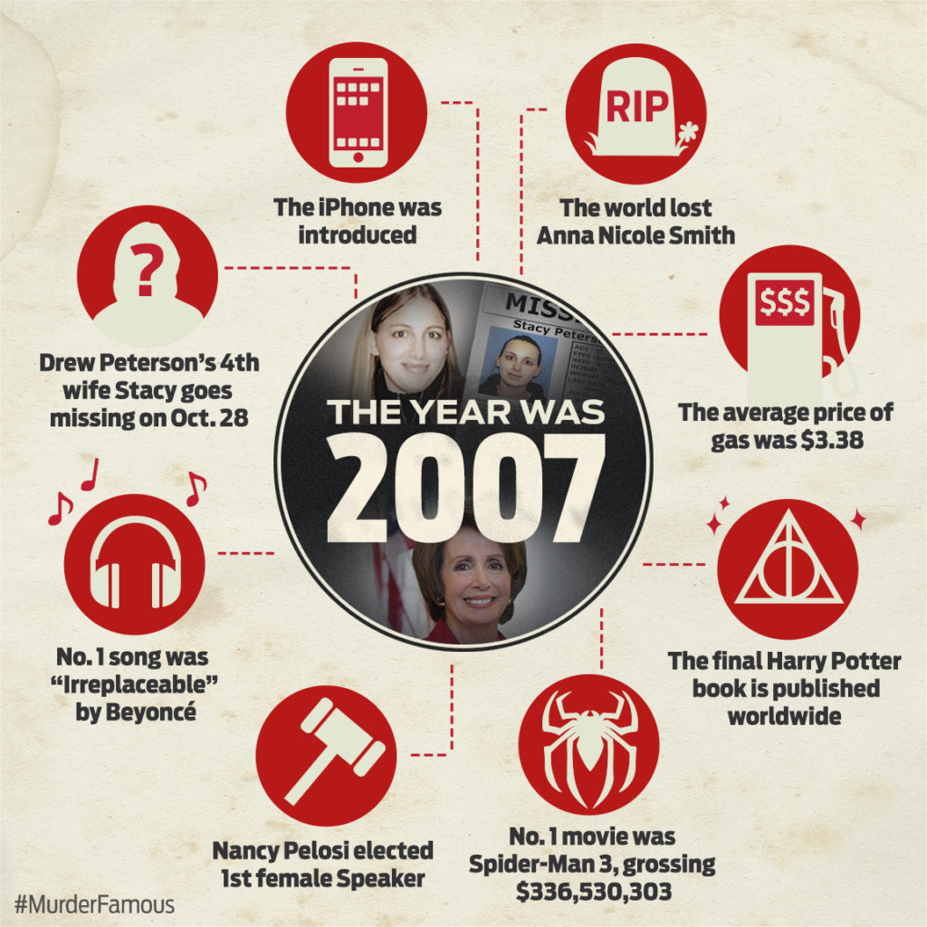 Web_MMF_infograph_Drew_2007