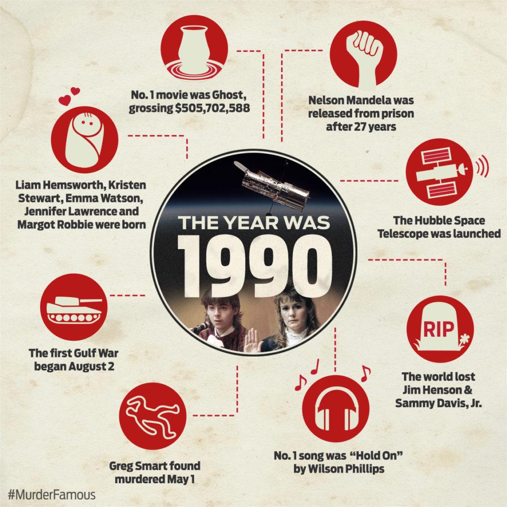 Web_MMF_infograph_PamelaSmart_1990