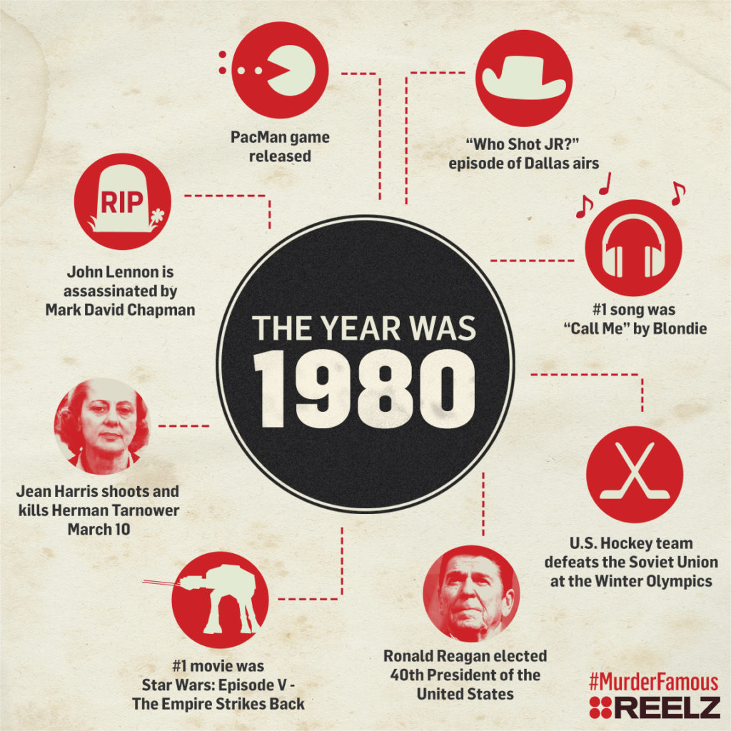 mmf_jeanharris_infographic_1980