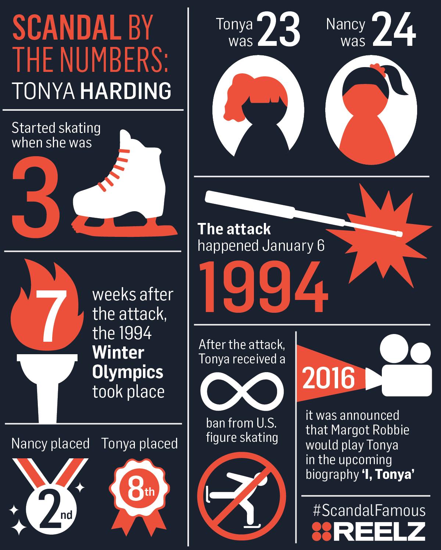 smf_infographic_tonyaharding