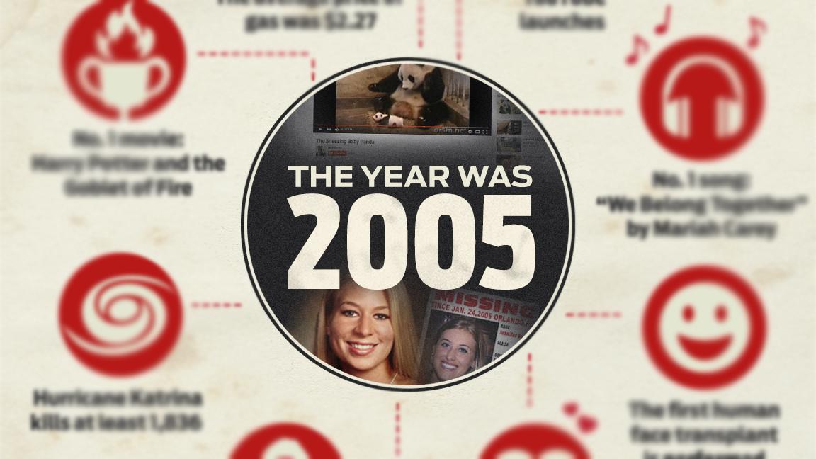 The Year Was 2005: Joran van der Sloot