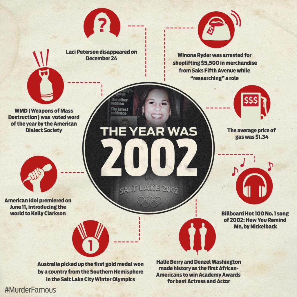 Web_MMF_infograph_Scott_2002