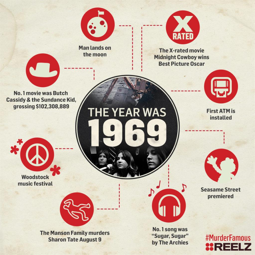 mmf_charlesmanson_infographic_1969