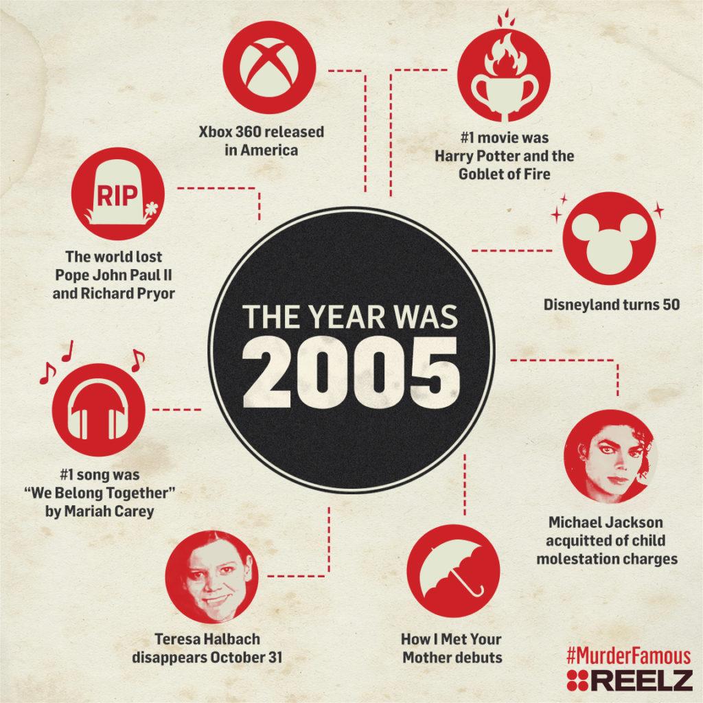 mmf_stevenavery_infographic_2005