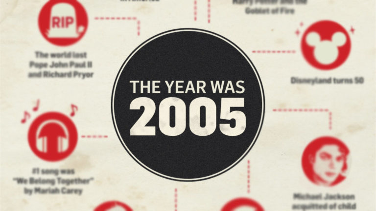 The Year Was 2005: Steven Avery