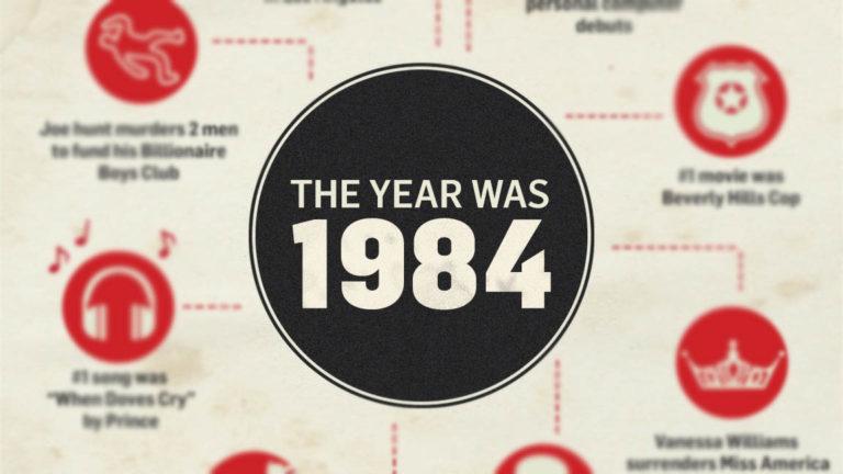 The Year Was 1984: Billionaire Boys Club