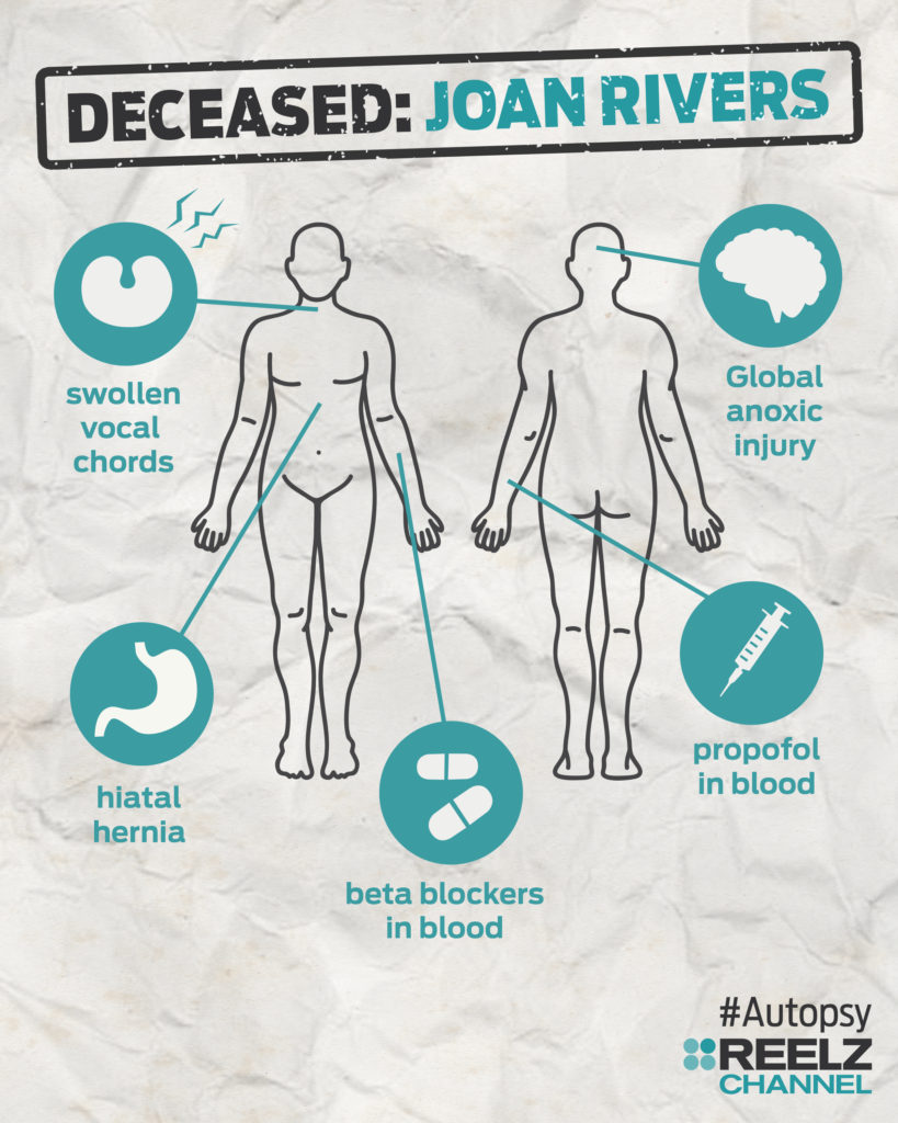 autopsy_infographic_joanrivers_blank