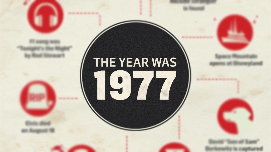 The Year Was 1977: The Hillside Strangler