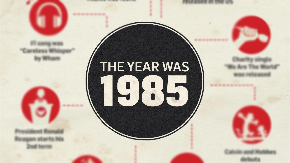 "The Year Was 1985: Richard Ramirez ""The Night Stalker"""